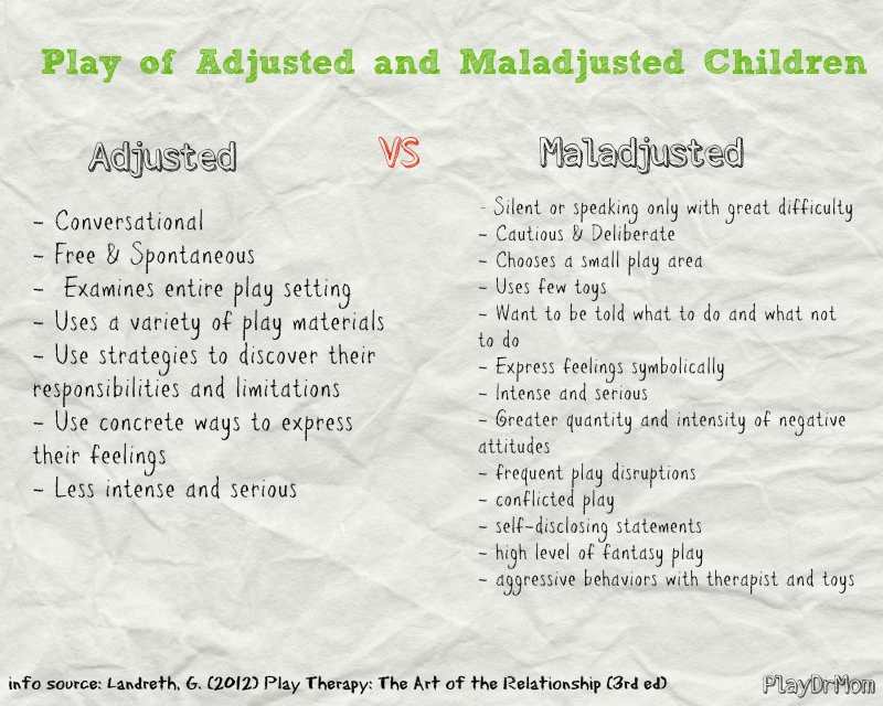 play differences - adjusted vs maladjusted children
