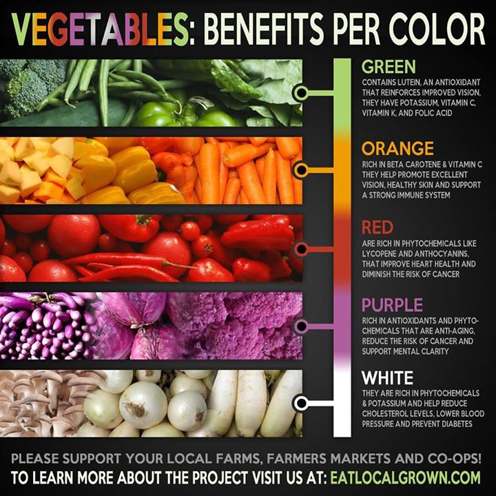 benefits of color